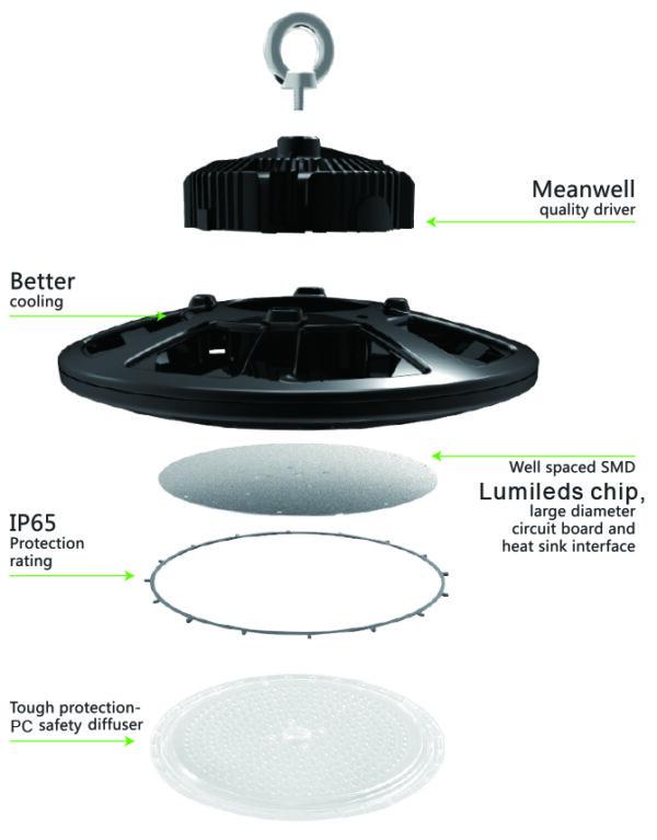 HBL100U-134 - 100W LED UFO Highbay diagram